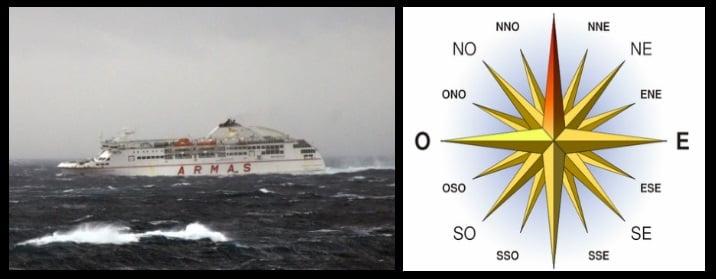 Winde aus dem Westen Ponent auf Mallorca