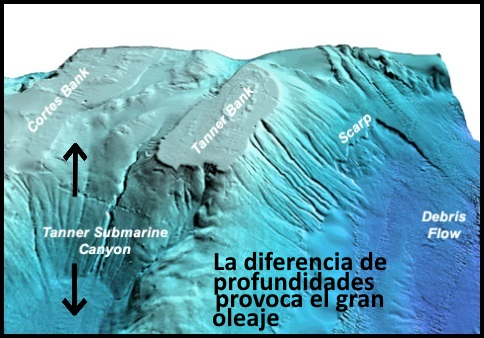 la diferenca de profundidades kitesurfing mallorca kite blog