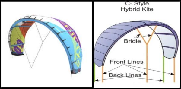 hybrid kite y quinta linea mallorca kiteschool