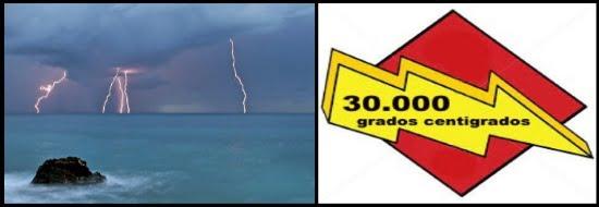 1 kitesurfing mallorca kiteblog el rayo y tormenta electrica