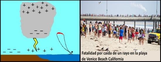 2 carga positiva kitesurfing mallorca blog tormenta electrica