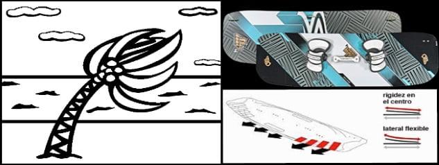 3 trop venteux pour le kitesurf obtenir le bon kiteboard