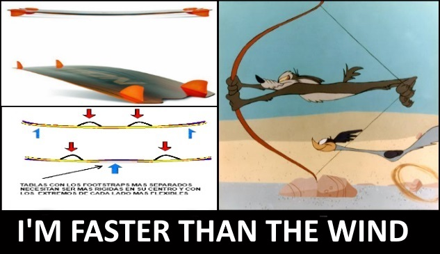 4 kitesurf à Majorque plus vite que le vent