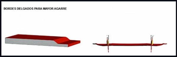 11 tablas de kitesurf en Mallorca boedes delgados para mayor agarre