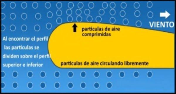 2-particulas-fluyendo-kiteschule-mallorca-theorie
