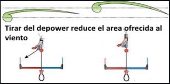 8 depower-tubekite-la-escuela-de-kitesurf-en-mallorca
